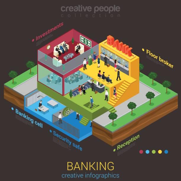 3d Floor Plan Isometric: Royalty Free Cartoon Of The Bank Lobby Clip Art, Vector