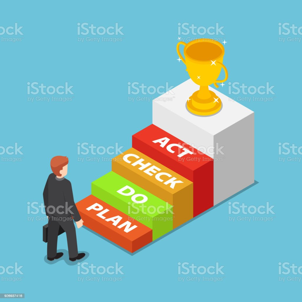 Flat 3d isometric businessman standing in front of PDCA step. vector art illustration