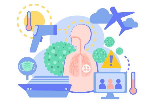 flat art infografik design zeigen die prävention der virusausbreitung durch den einsatz von thermoscan, um passagiere zu überprüfen, die von kreuzfahrt und flugzeug einschiffen, coronavirus - infrarotfotografie stock-grafiken, -clipart, -cartoons und -symbole