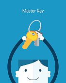 Flat Business character Series. business master key concept