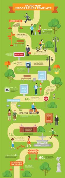 Flat City park zone infographic template with pointers in percent number vector illustration. People walking, running, gardening. ROAD-MAP infographics concept. Flat City park zone infographic template with pointers in percent number vector illustration. People walking, running, gardening. ROAD-MAP infographics concept. urban gardening stock illustrations