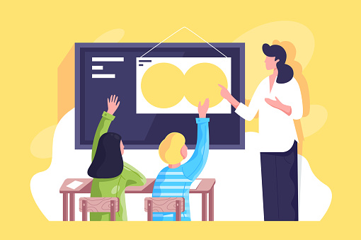 Flat classroom with young woman teacher and schoolchildren hand up.