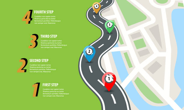 flat color style highway road infographic. street roads map with colorful pins. vector illustration. - road trip stock illustrations