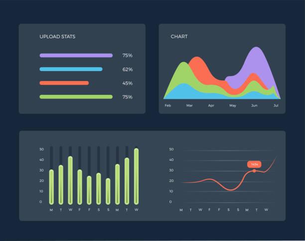 illustrazioni stock, clip art, cartoni animati e icone di tendenza di flat dashboard, set of ui web infographic elements - scheda clinica