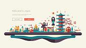 Vector illustration of flat design banner, header travel composition with Asian landscape famous symbols