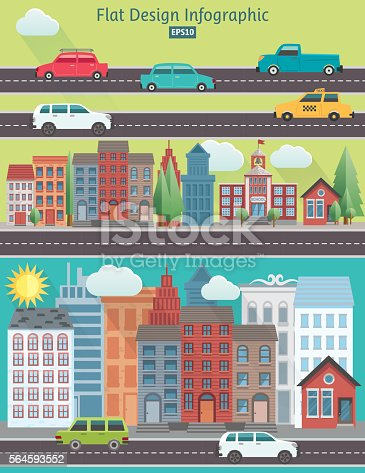 Flat Design Cityscape Infographic