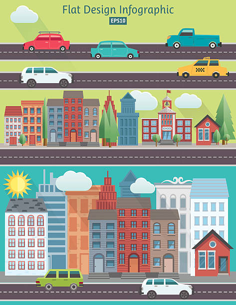 Flat Design Cityscape Infographic Flat Design Cityscape Infographic. Color buildings of different shapes and sizes with roads, clouds and trees. urban road stock illustrations