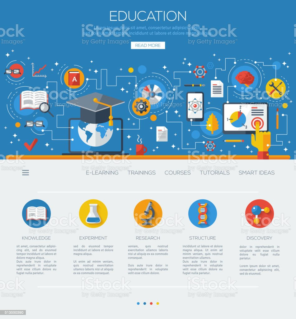 Flat design concept education and online learning vector art illustration