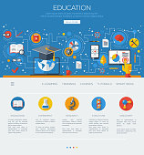 Flat design concept education and online learning