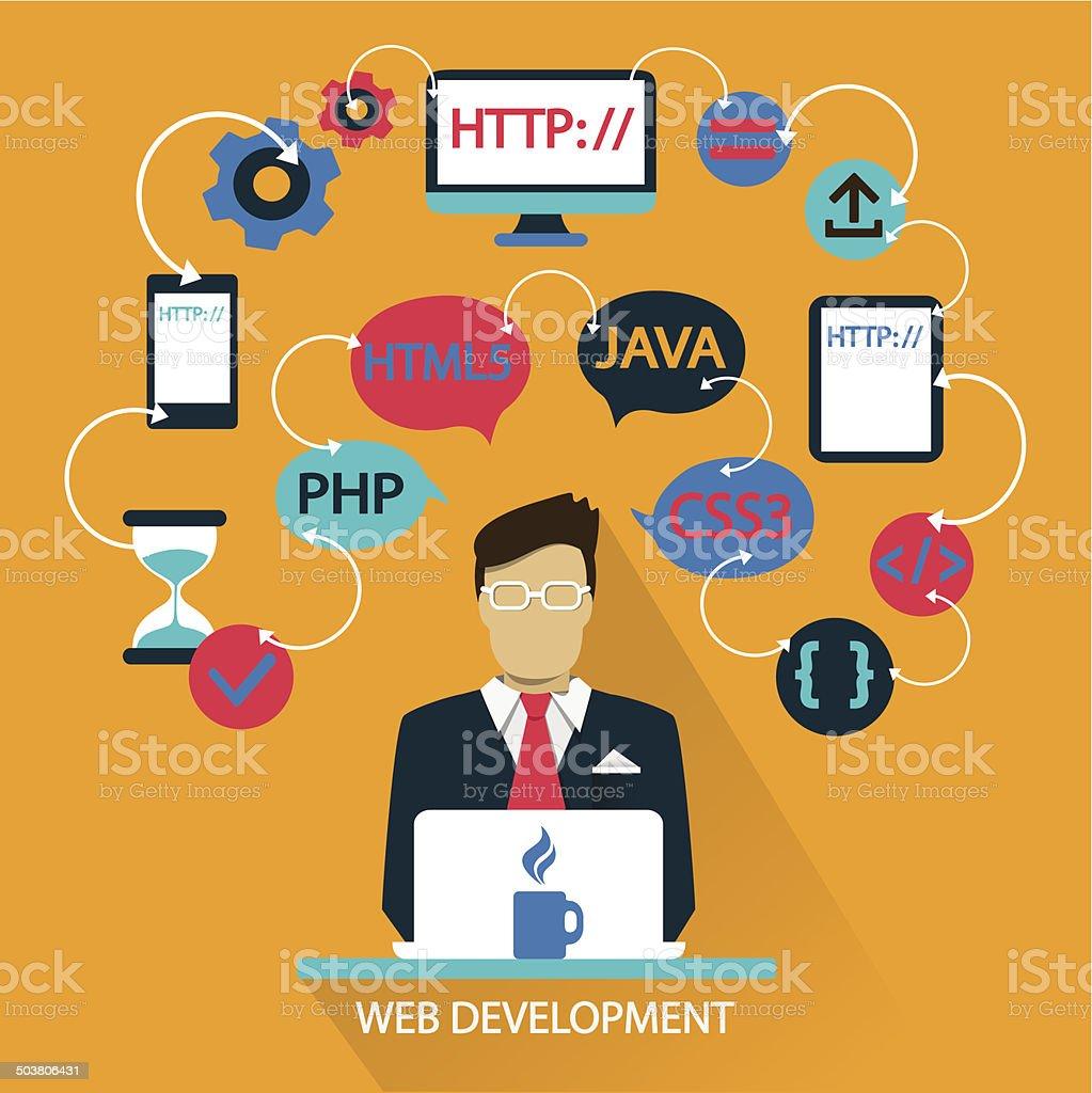Flat design . Freelance career. Web development. vector art illustration