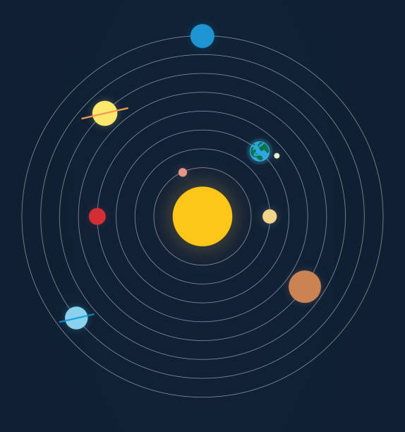 flat design of sun and planets in our solar system - астрономия stock illustrations