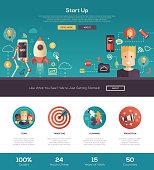Flat design start up website header banner with webdesign elements
