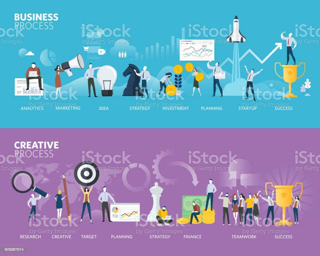 Flaches Design Stil Webbanner Geschäftsprozess und kreativen Prozess – Vektorgrafik