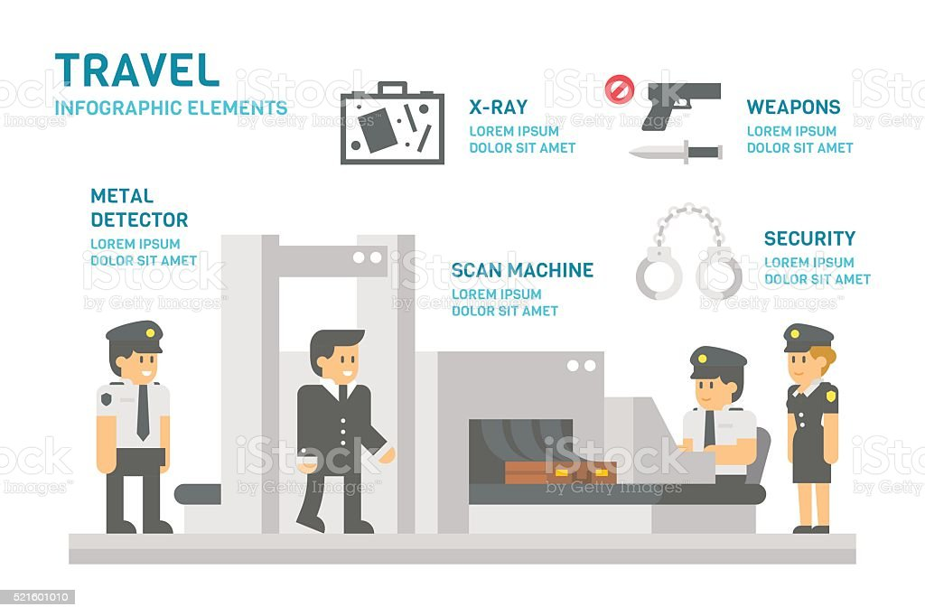 Flat design travel security infogrphic vector art illustration