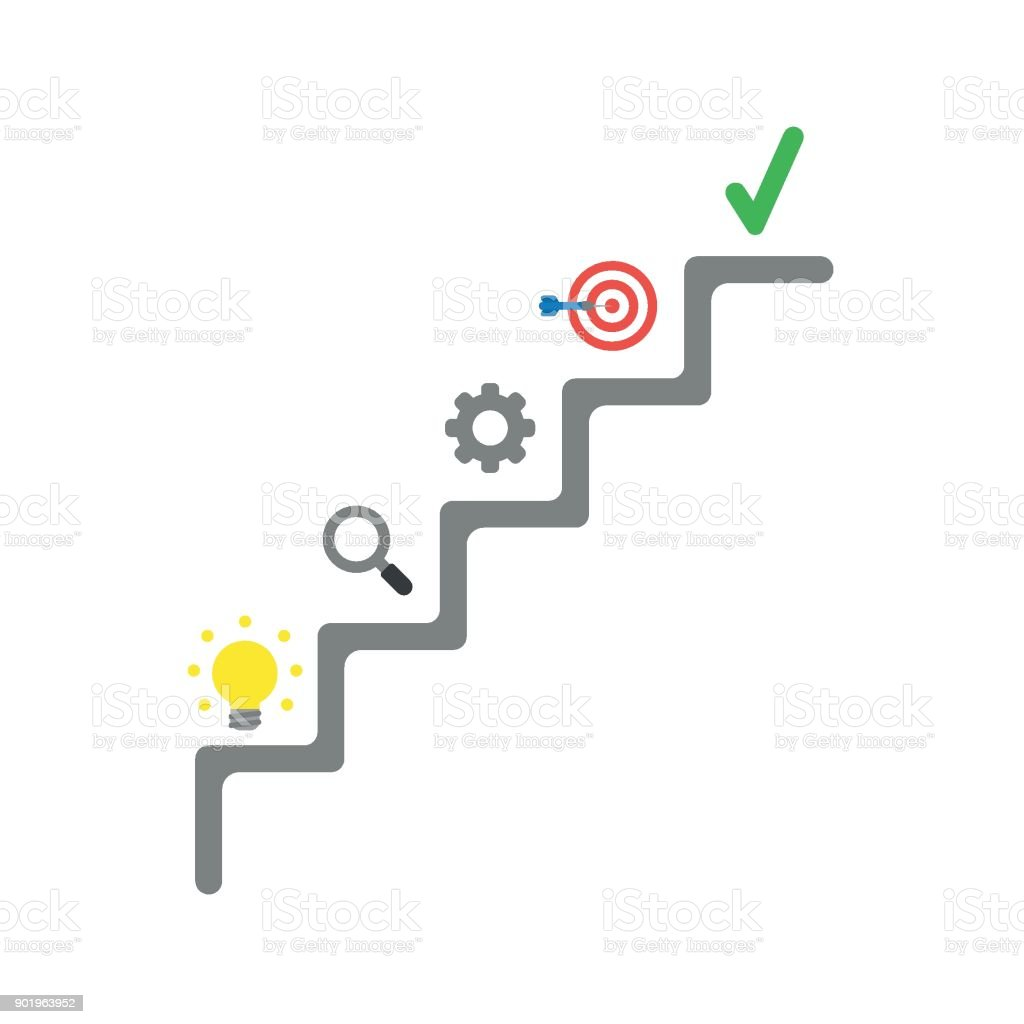 Flat design vector concept of stairs with light bulb, magnifier, gear, bulls eye with dart and check mark vector art illustration