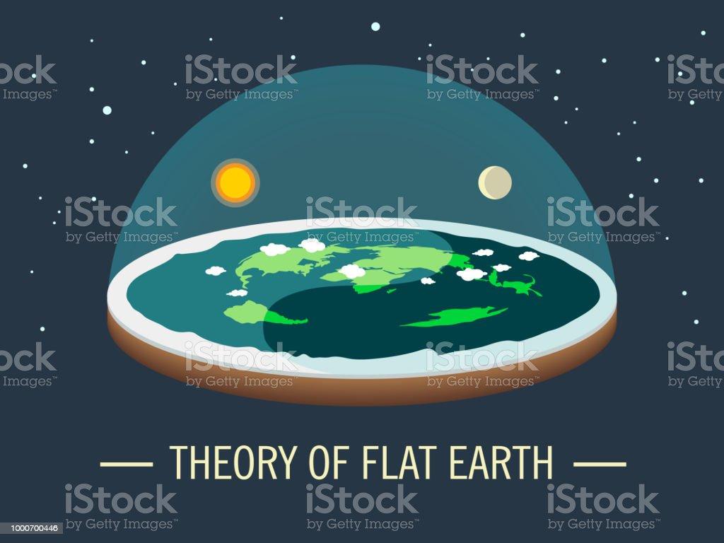 Flache Erde Karte Kaufen.Flache Erde Mit Atmosphare Mit Sonne Und Mond Alten Glauben