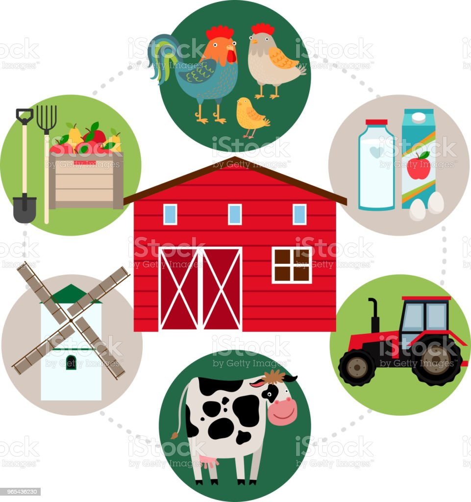 Flat Farming Round Concept royalty-free flat farming round concept stock vector art & more images of agricultural occupation
