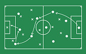 Flat green field with soccer game strategy. Vector illustration.