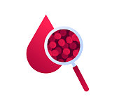 Vector flat blood laboratory icon illustration. Magnifier glass zoom blood drop cell. Concept of DNA, HIV diagnosis lab. Design element for poster, flyer, card, banner, ui