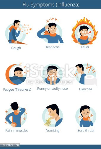 istock Flat infographic - most commons symptoms of grippe. 622927276
