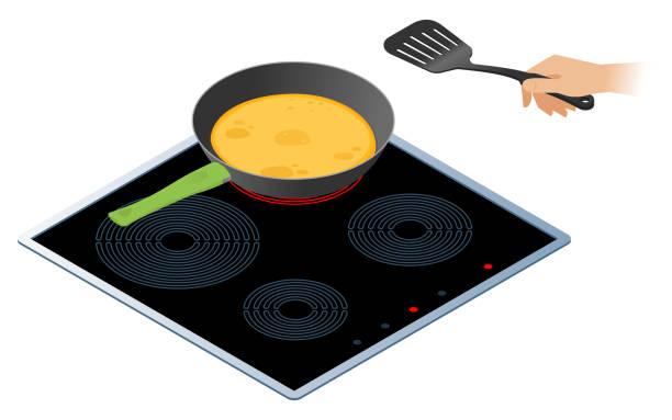 bildbanksillustrationer, clip art samt tecknat material och ikoner med platt isometrisk illustration av elspis, matlagning pan med pannkakor. - frying pan