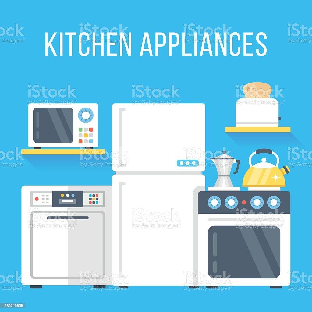 Flat Kitchen Appliances Set White Refrigerator Stove Dishwasher ...