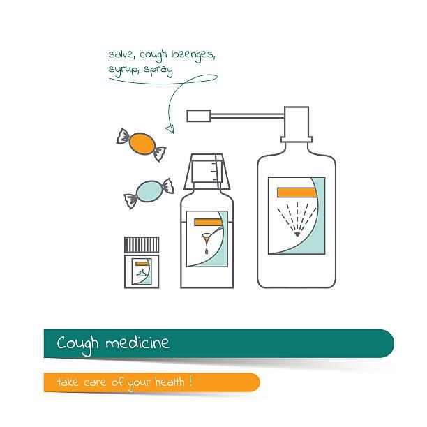 illustrations, cliparts, dessins animés et icônes de à la ligne groupe d'icônes de toussez de recours. - pastille