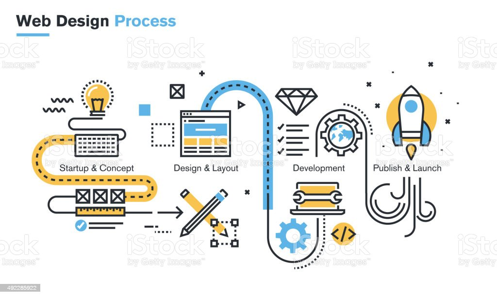 flat line illustration of website design process stock