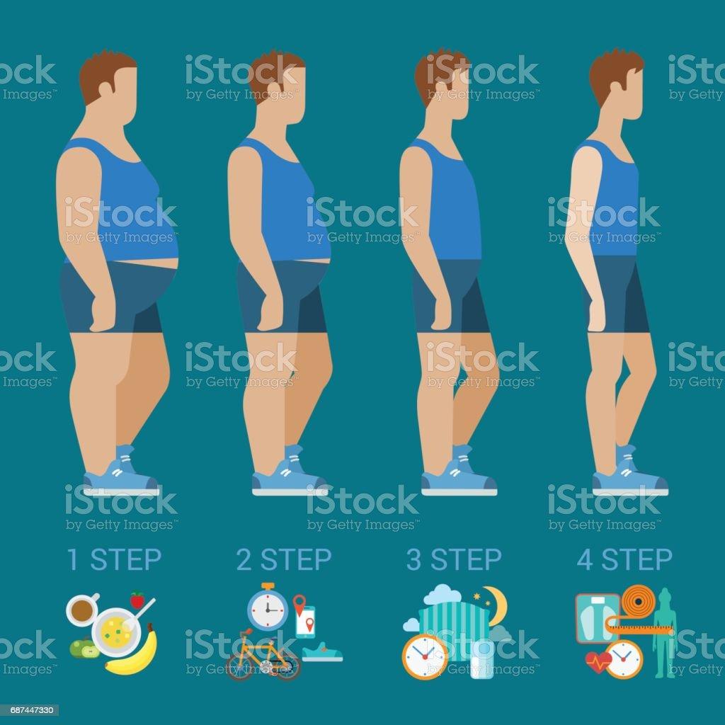 Flat Man Weight Loss Steps Modern Infographics Concept