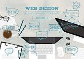 Flat modern design concept for web design website banner