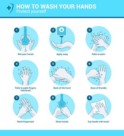 Flat Modern design Illustration of Coronavirus -Hand Hygiene