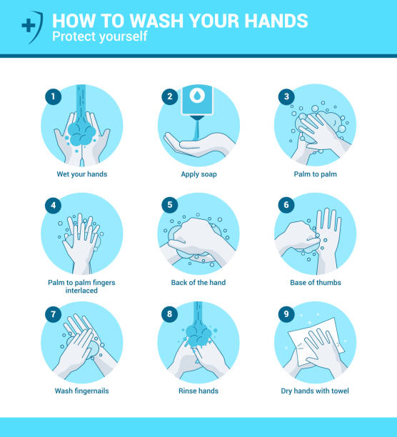 bildbanksillustrationer, clip art samt tecknat material och ikoner med platt modern design illustration av coronavirus -handhygien - washing hands