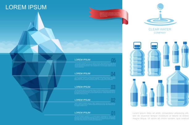 ilustrações de stock, clip art, desenhos animados e ícones de flat pure water infographic template - iceberg