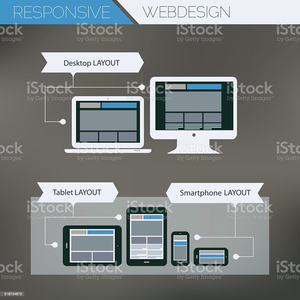 Flat responsive webdesign technology concept vector art illustration