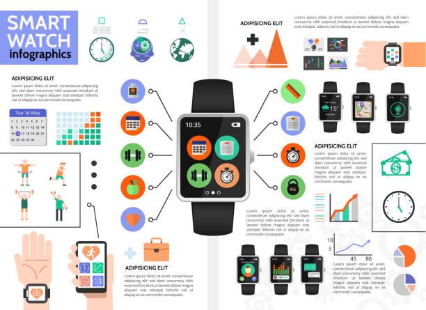 stockillustraties, clipart, cartoons en iconen met plat smart watch infographic concept - gopro