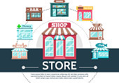 Flat stores round template with bar books fish milk fast food coffee pharmacy shops isolated vector illustration