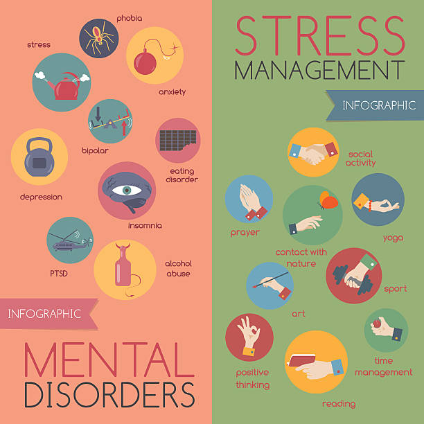 flat style infographic on  mental disorders and stress management - anxiety stock illustrations, clip art, cartoons, & icons