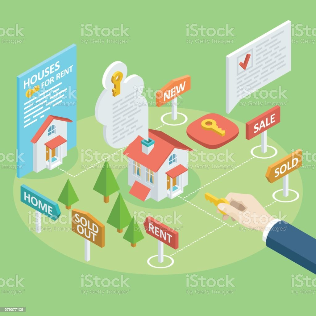 Flat symbols for ad about rent, buy or sell a home royalty-free flat symbols for ad about rent buy or sell a home stock vector art & more images of advertisement
