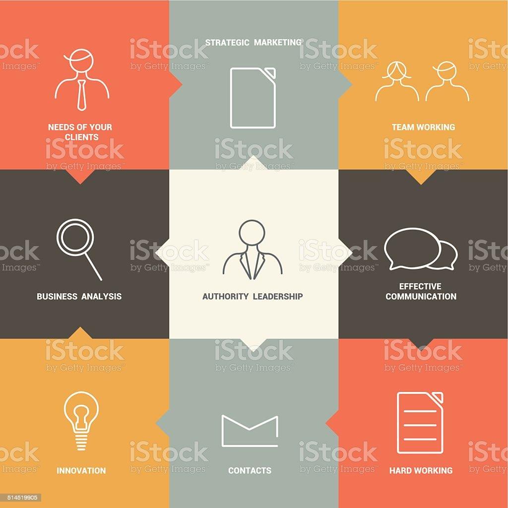 Flat template. Vector banner. Business needs concept. vector art illustration
