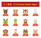 Flat Twelve Chinese Zodiac Signs Avatar icons | Kalaful series
