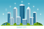 Flat vector smart city and communication network. Wifi, internet, communication, travel, computer and kinds of technology for smart city concept