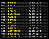 Flight information display on an airport showing cancelled flights because of storm warning, vector