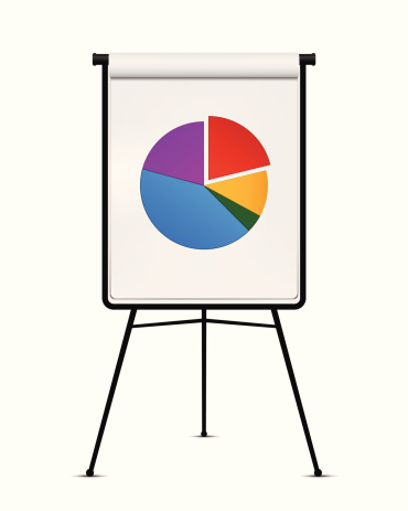 Flip Chart with Graph
