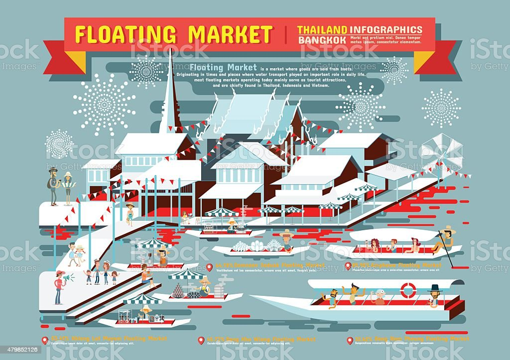 Floating Market Bangkok Thailand Infographics vector art illustration