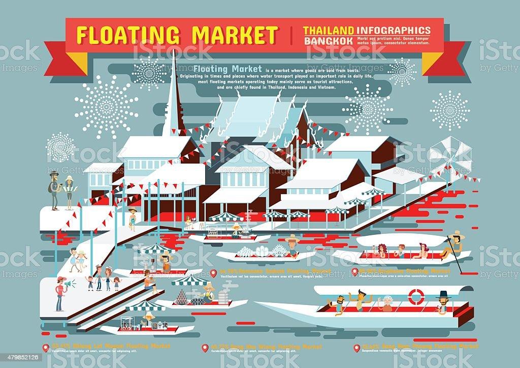 Floating Market Bangkok Thailand Infographics vector art illustration