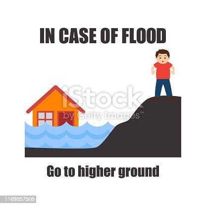 flood awareness for flood safety procedure concept. vector illustration