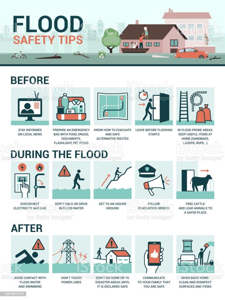Flood Safety Tips Stock Illustration - Download Image Now