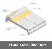 Floor construction vector