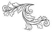 Floral Filigree Pattern Scroll Design
