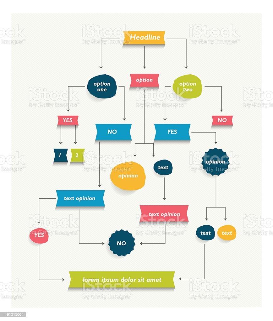 Flow chart diagram, scheme. Infographic algorithm element. vector art illustration